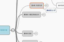 写小说的软件大纲设计的样图